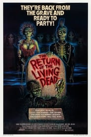 Streaming sources for The Return of the Living Dead