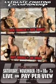 Streaming sources for UFC 56 Full Force
